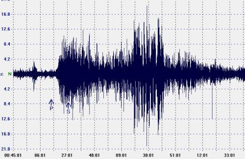 Scossa di terremoto ad Ischia, magnitudo 3,6. Black out elettrico e gente presa dal panico in strada