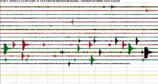 Sciame sismico in corso a Pozzuoli, scosse lievi ma avvertite dalla popolazione