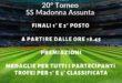 Monte di Procida. Domani 24 agosto le semifinali e le finali del Torneo SS Madonna Assunta