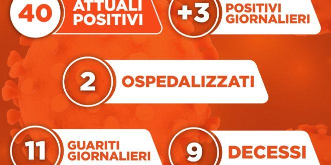 Monte di Procida, continua a scendere il numero dei montesi positivi. L'aggiornamento del sindaco