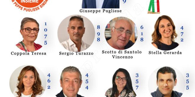 Elezioni comunali 2020, la maggioranza e l'opposizione. Il nuovo consiglio comunale