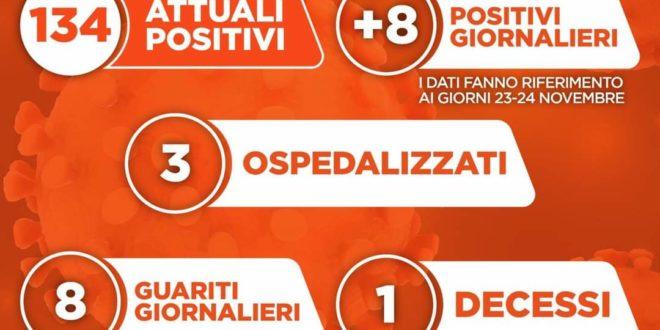 Monte di Procida. 8 nuovi positivi e 8 guariti.